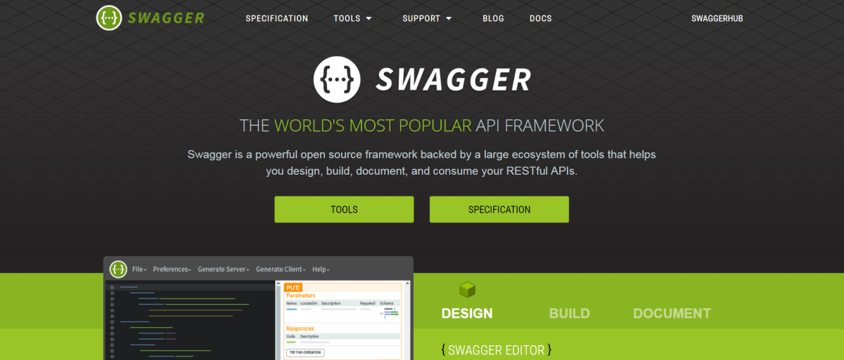 Microservices API Documentation with Swagger2