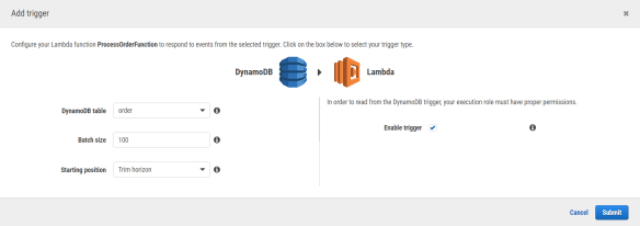 Serverless on AWS with DynamoDB, SNS and CloudWatch