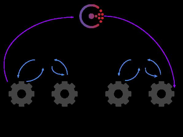 Asynchronous Microservices with Vert x – Piotr's TechBlog