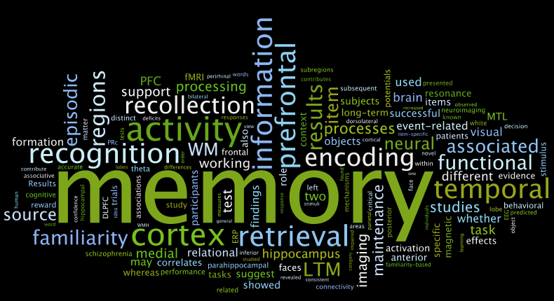 Spring Cloud Apps Memory Management