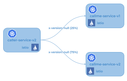 istio-advanced-5