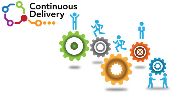 Local Continuous Delivery Environment with Docker and Jenkins