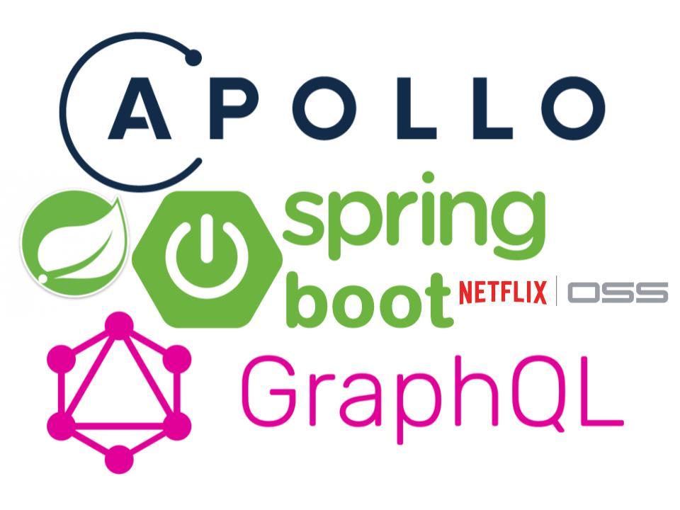 GraphQL — The Future of Microservices
