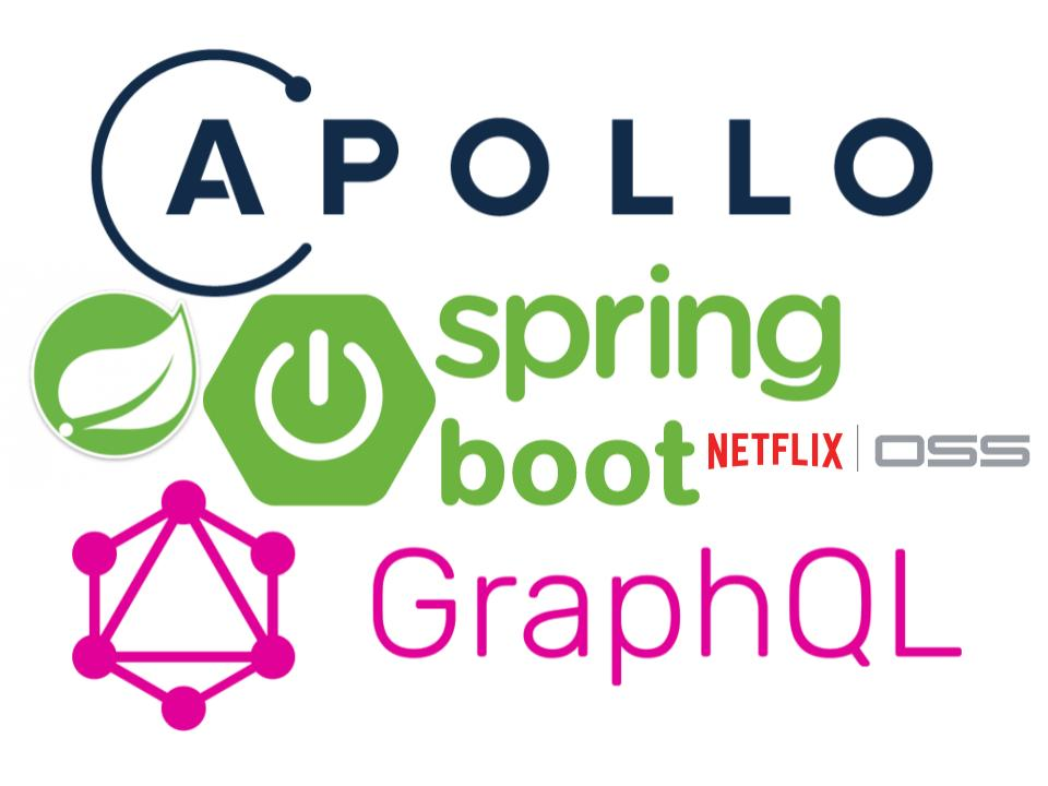 GraphQL – The Future of Microservices? – Piotr's TechBlog