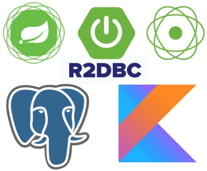 Introduction to Reactive APIs with Postgres, R2DBC, Spring