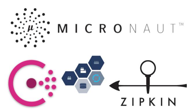 Quick Guide to Microservices with Micronaut Framework