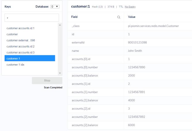 Introduction to Spring Data Redis - DZone Database