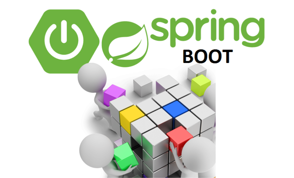 A Magic Around Spring Boot Externalized Configuration