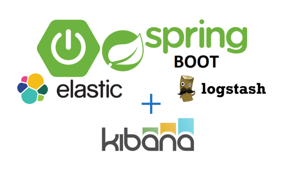 Logging with Spring Boot and Elastic Stack