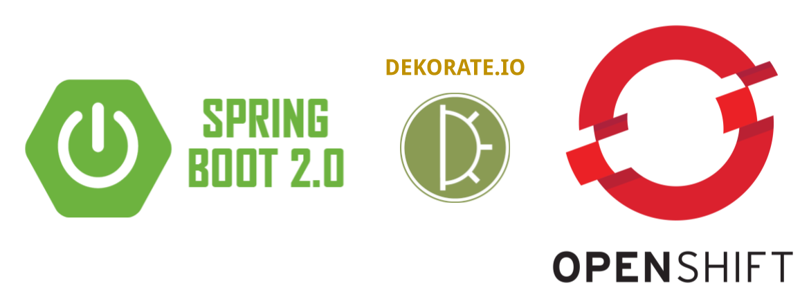 Deploying Spring Boot Application on OpenShift with Dekorate
